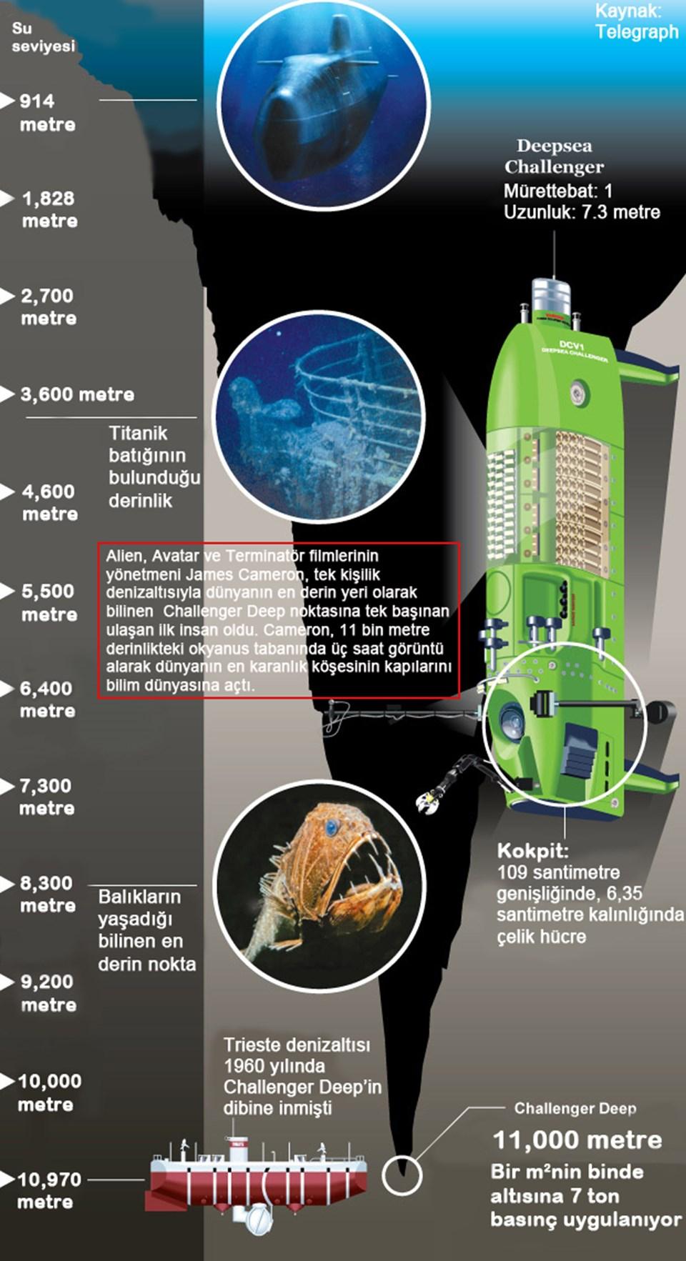 dunyanin-endibi-mariana-cukuru-bakteri-kayniyor